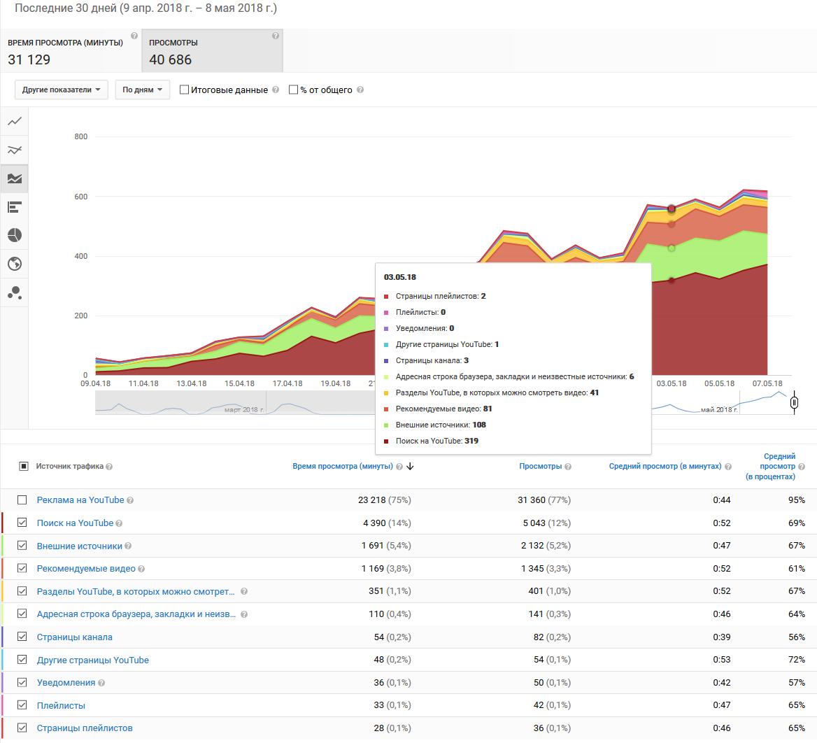 www_youtube_com_analytics.png